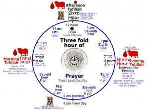 Hours of Prayer Sacrifice