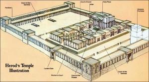 temple-of-jerusalem